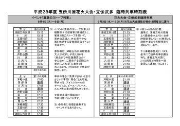 平成28年度 五所川原花火大会・立佞武多 臨時列車時刻表