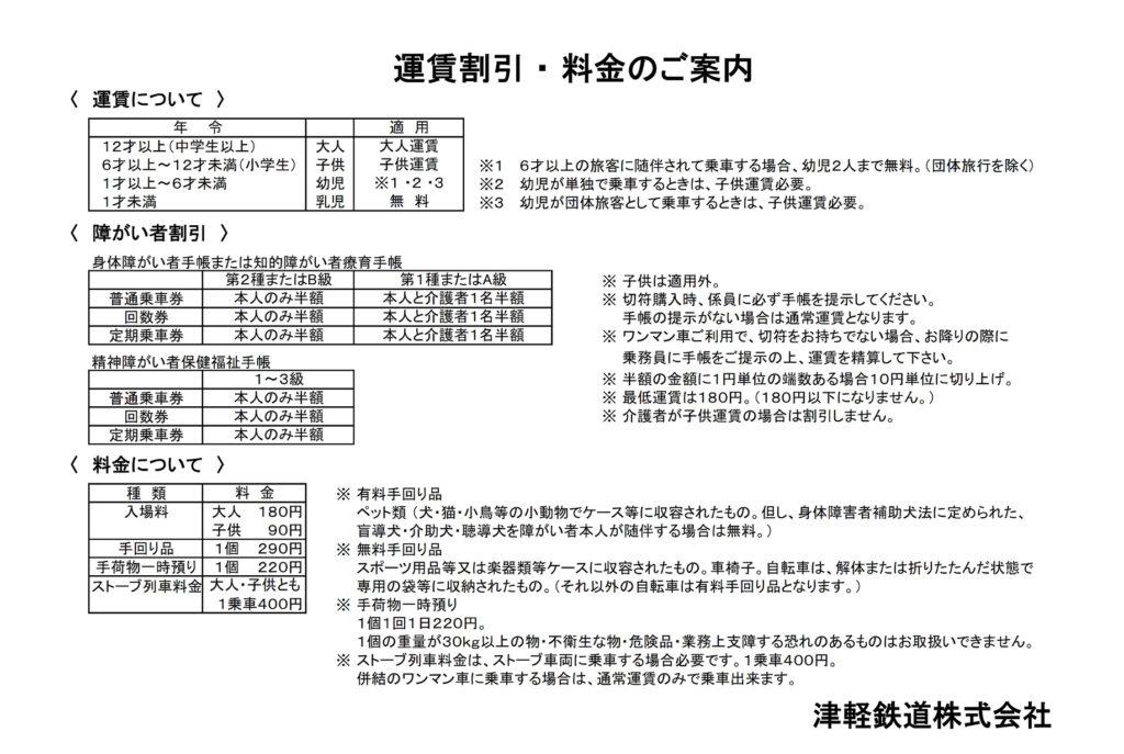 運賃表 | 津軽鉄道 株式会社